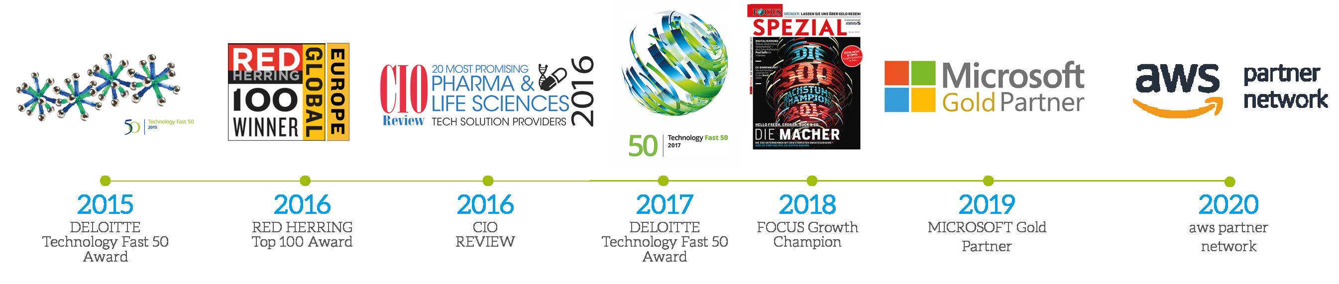 Timeline-Awards-2020